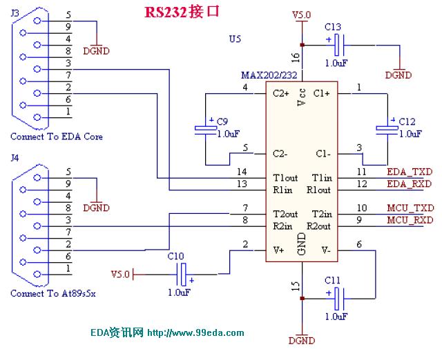 MAX232芯片的引脚图和电脑串口的连接电路及RS232引脚定义详细说明