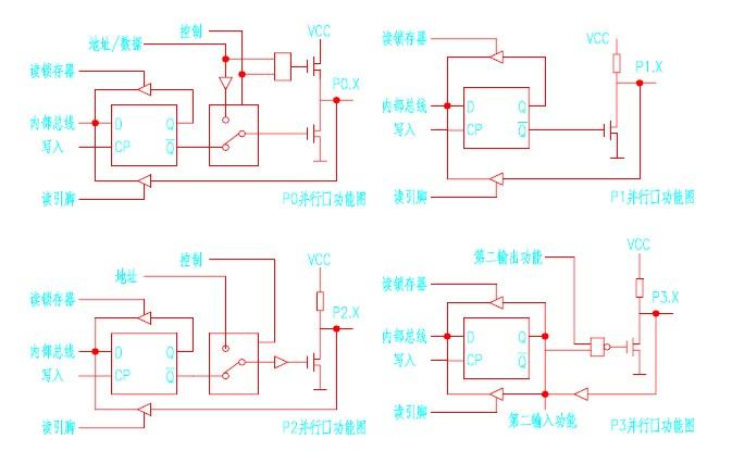 6课:单片机并行口结构