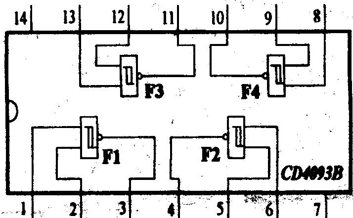 非门电路波形图
