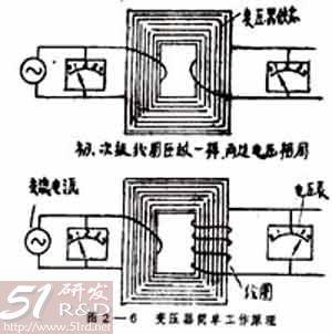 《变压器原理》; 变压器工作原理;;