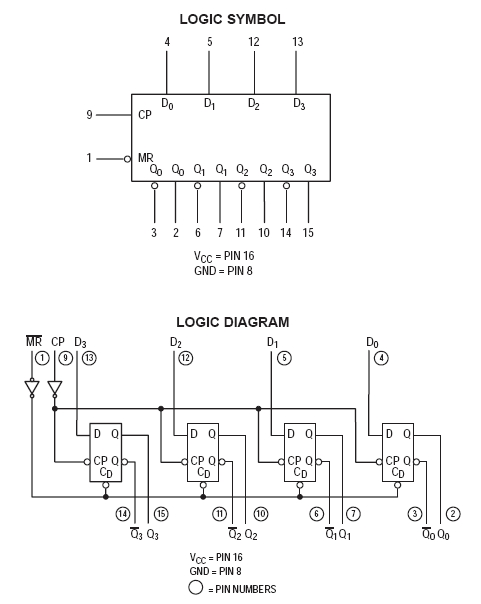 74ls175引脚图与管脚功能表及抢答器电路原理图