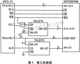 74ls373引脚图管脚功能表