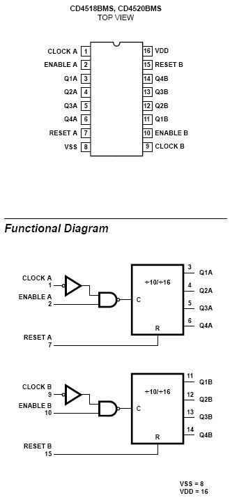 51单片机实例_cd4518引脚图管脚功能表真值表