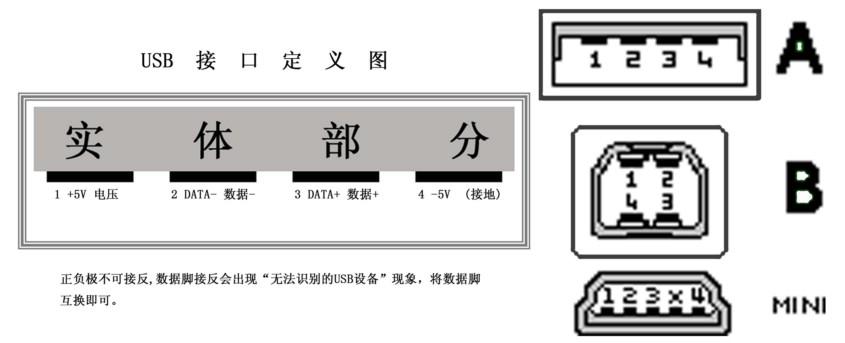 USB2.0接口定义 - wkb611 - すばらしい記憶