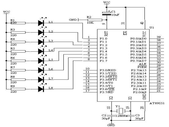如何使用单片机的取表方式实现广告灯的设计