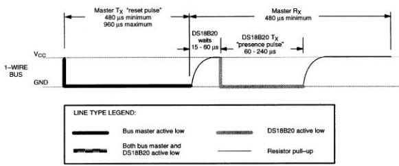 >> 文章内容 >> 18b20温度传感器c程序和电路图  怎么辨认ds18b20引脚