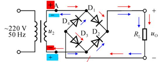 模电放大篇 - 模拟数字电子技术