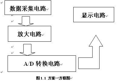 电子秤设计电路图 - mcu综合技术区