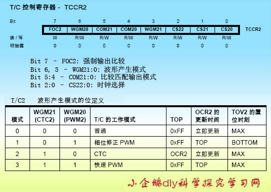 51单片机实例_单片机 avr 定时器/计数器T/C2(二)