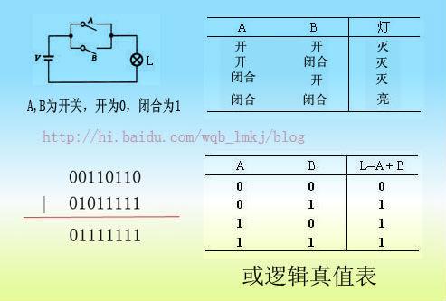 三输入的异或门电路图