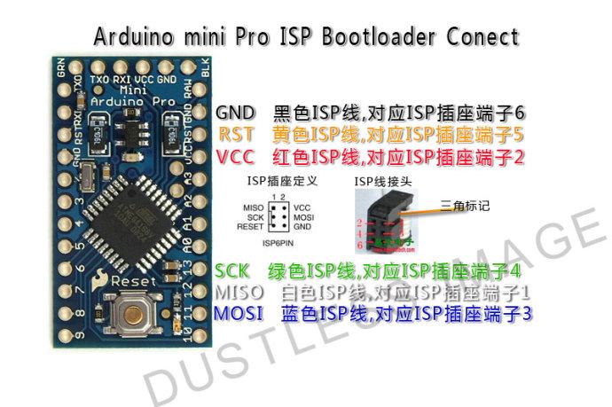 arduino mini pro 出错故障报错及解决方案含isp定义
