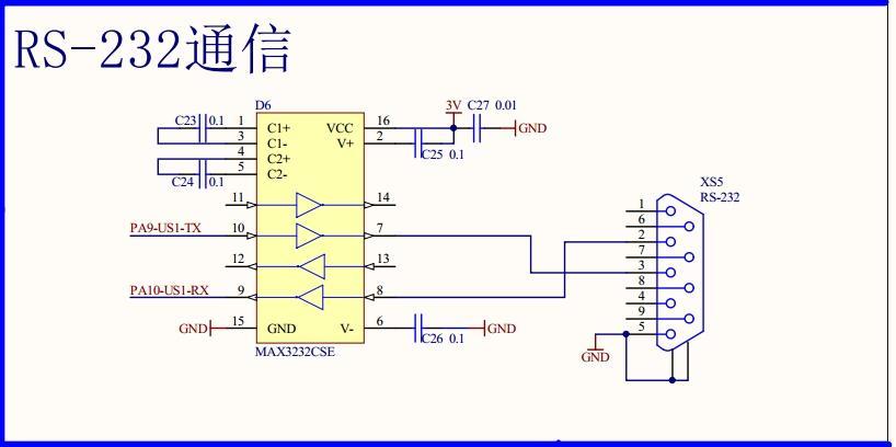 STM32串口USART1程序