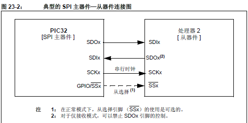 电路 电路图 电子 设计 素材 原理图 508_252
