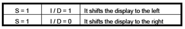 《51单片机 lcd1602显示原理》
