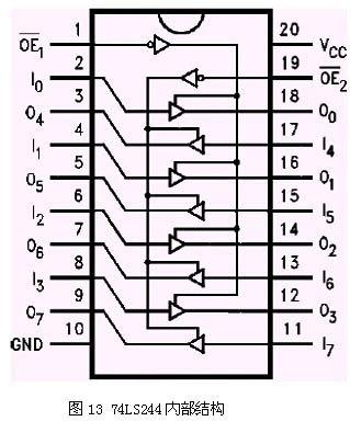 74ls245 74LS244管脚图和内部结构图-74LS244,74ls245,74hc244,74