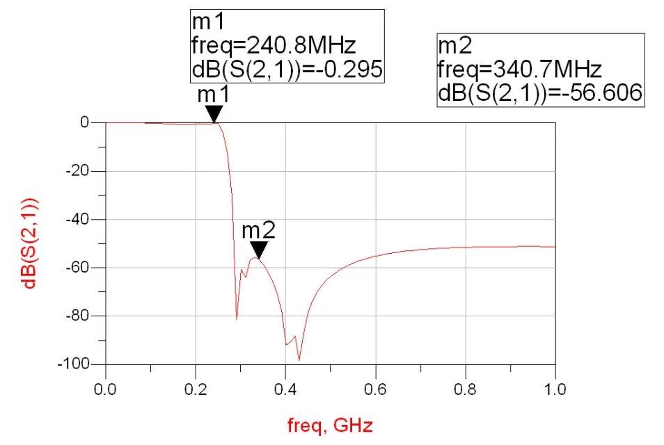 lc滤波器设计调试