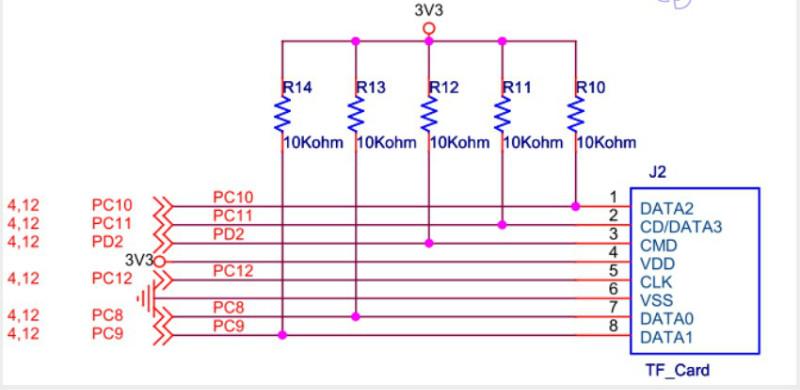 SD TF卡与单片机连接的电路图 STM32 8 单片机论坛图片