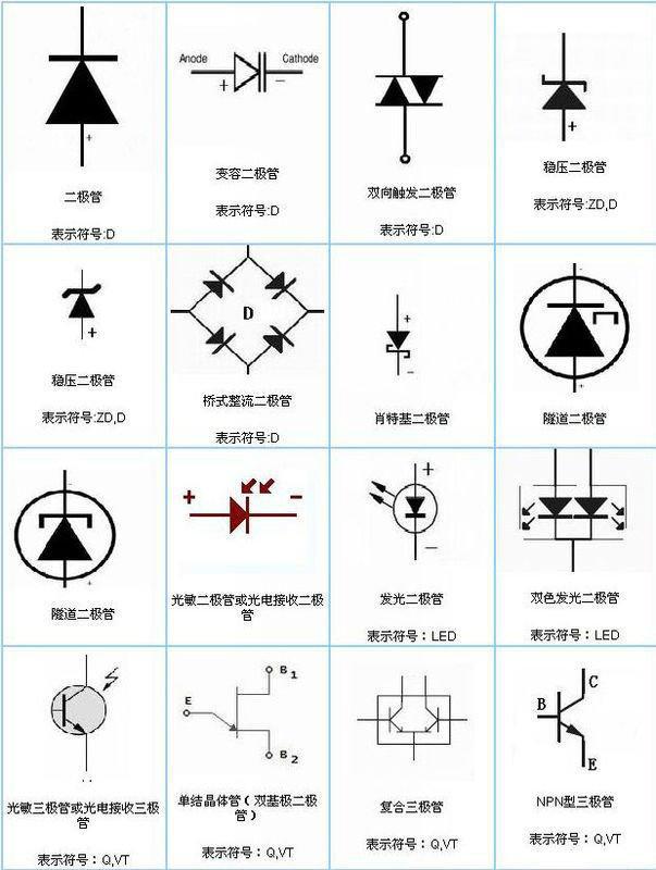 二极管符号与内部结构图