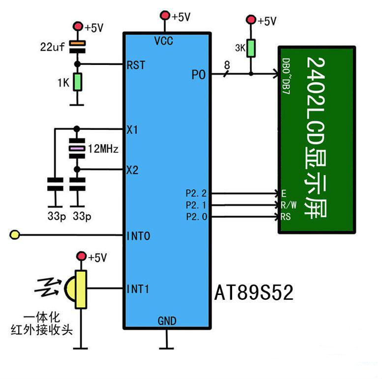 这是一款红外遥控液晶显示智能数字钟,用遥控调整时间,非常方便,遥控器用的是M50462AP发射芯片的遥控器。,程序来源于网络,在这里 我把它收集整理出来,给爱好电子小制作的爱好者作参考,智能数字钟制作,是很多电子小制作爱好者都制作过的电子小制作项目,成功制作这么一件电子小制作作品,可以增强学习电子技术的信心。下面是红外遥控液晶显示智能数字钟和原理示意图各源程序:  ;红外遥控液晶屏智能数字钟汇编代码 RS EQU p2.