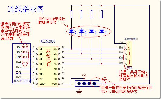 这是一款四相五线步进电机,转子齿数按公式推算可得为8个,步距角应为11.25度,给出的资料那应该叫半步距角.其它的参数均可按照参数图中进行,电机可以用ULN2003A这个芯片来驱动,我决定先不看51hei官方提供的资料和实例程序,看凭自己的实力能不能让这个小东西转动起来,照着图2的连线图连了起来(那4个指示灯是我自己加上去的.