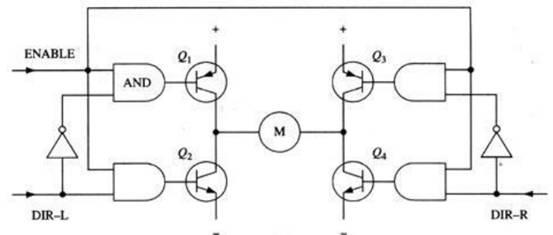 它在基本的h桥电路的基础上增加了4个与门和2个非门