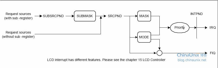 电路 电路图 电子 设计 素材 原理图 923_290