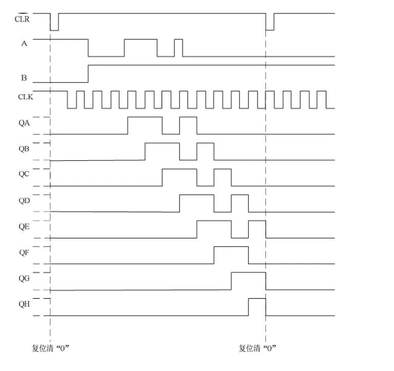 管脚定义:   :  时序图:  本51单片机用的是12mhz晶振,每条