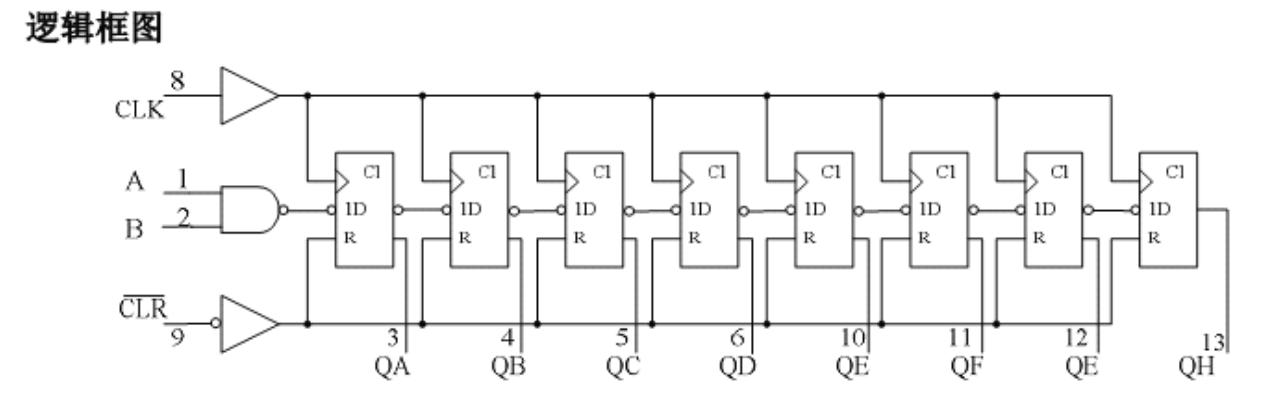 51单片机74hc164串口控制数码管显示