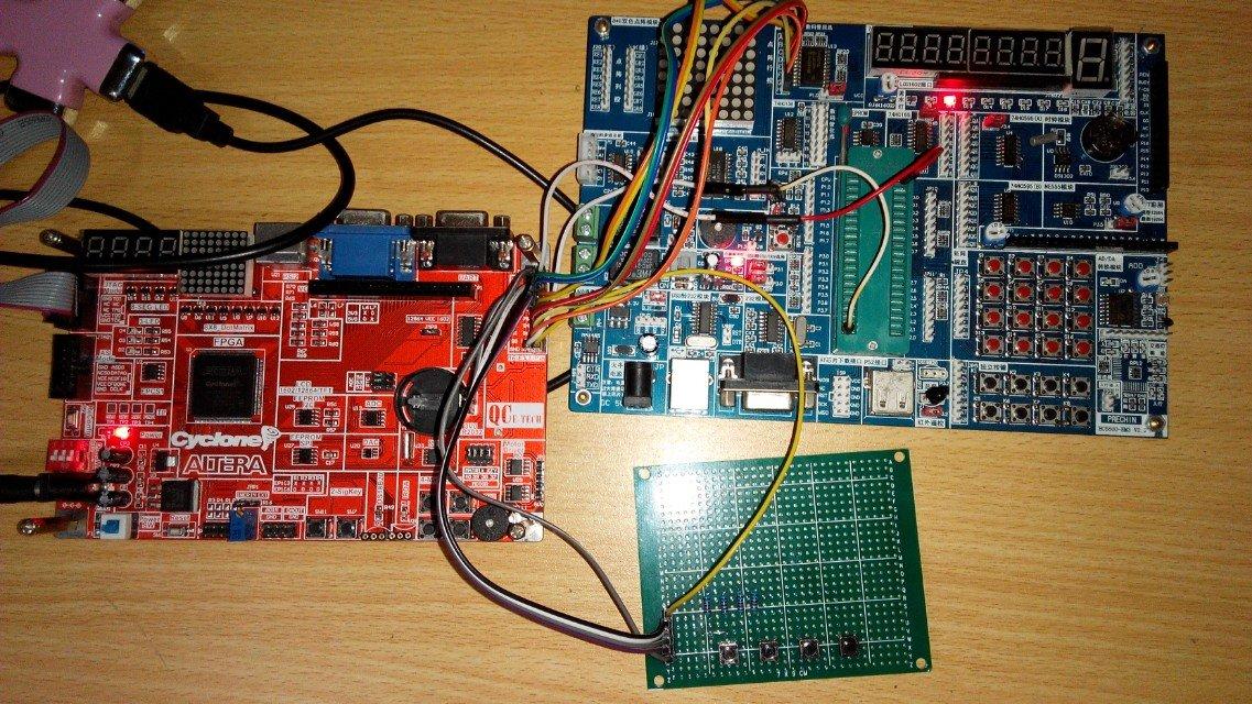 fpga基于环扭型计数器的流水灯实验-楠妹